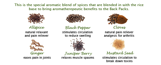 BodySense herbs and spice in the Packs