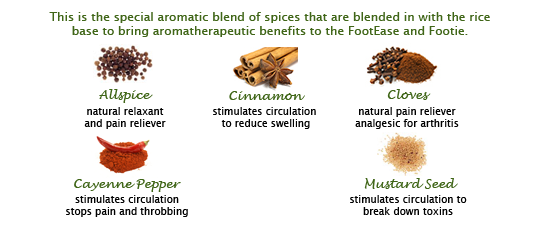 BodySense herbs and spices in the FootEase