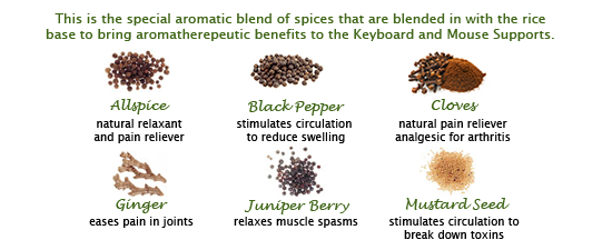 BodySense herbs and spices in keyboard mouse