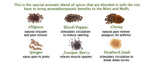 Body Sense herbs and spices in the Muff